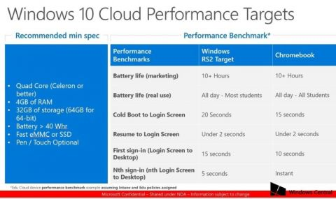 windows-10-cloud-performance-benchmark